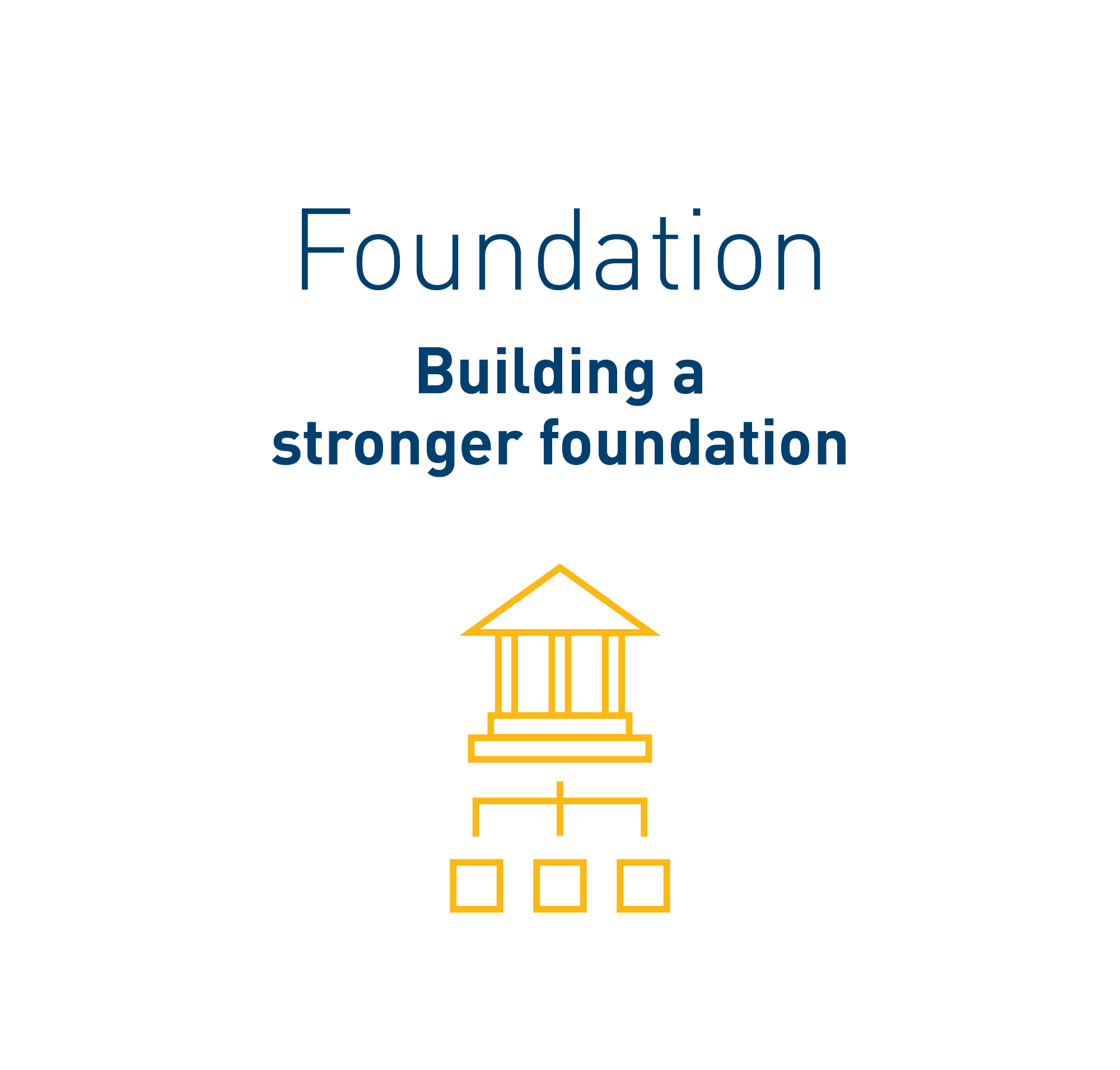 Text in image: Foundation – Building a stronger foundation