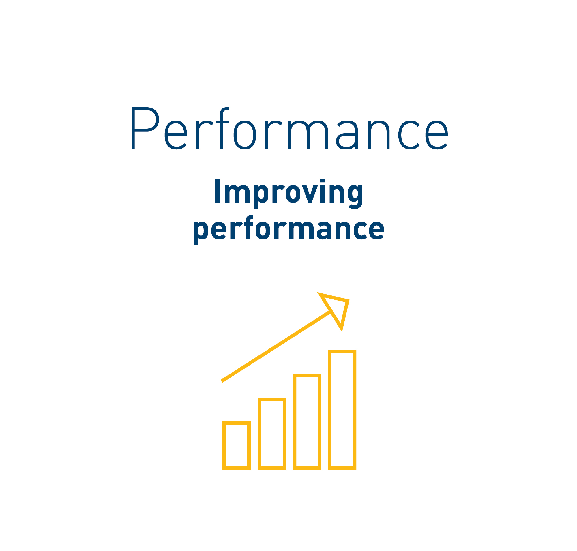 Text in image: Performance – improving performance