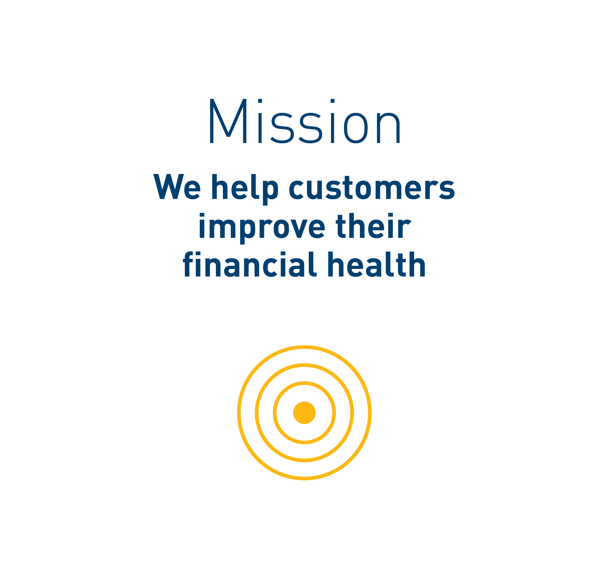 Text in image: Mission – we help customers improve their financial health.