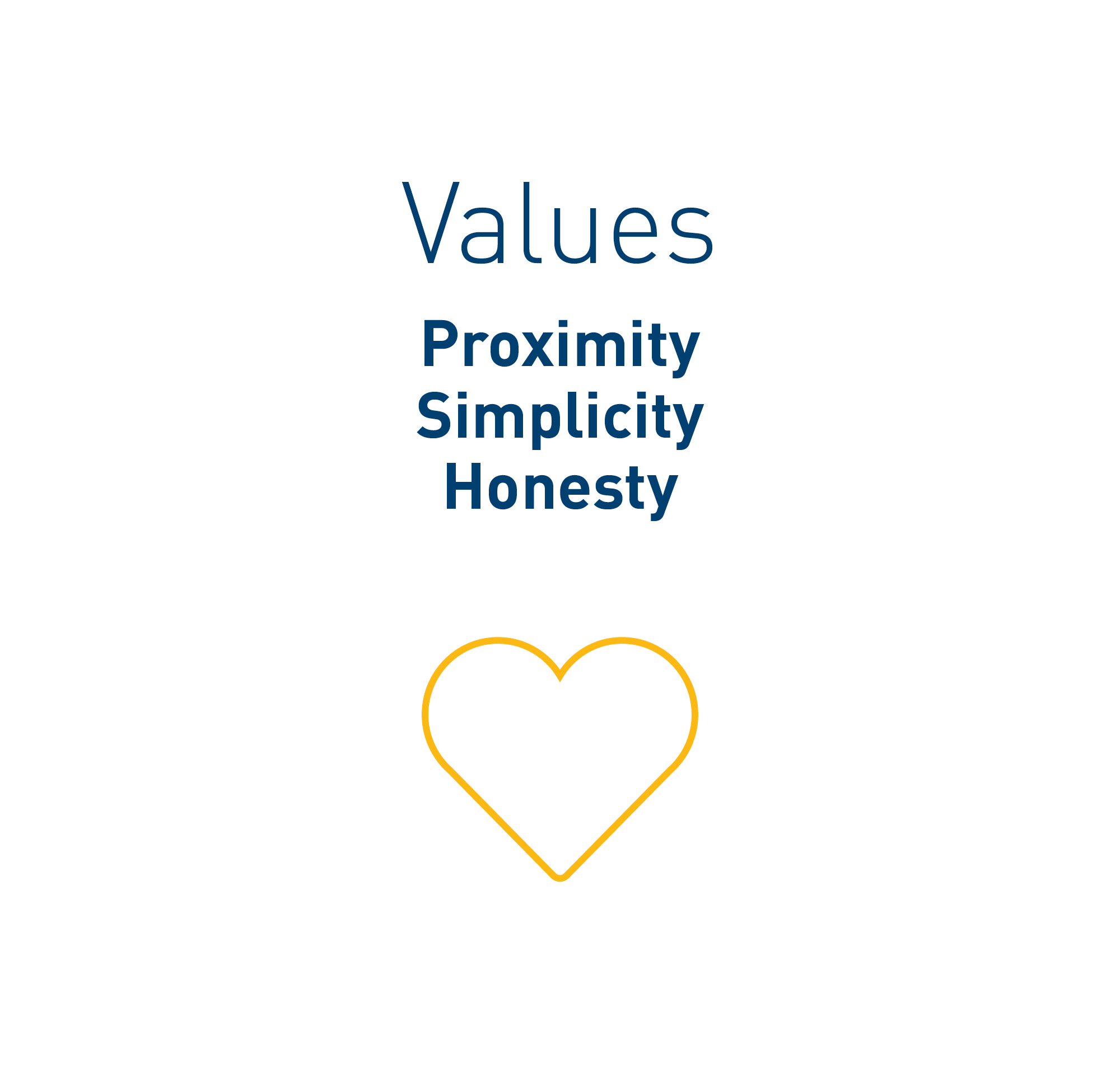 Text in image: Values – Proximity, simplicity, honesty